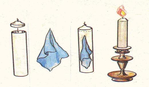 рисунок свечи: