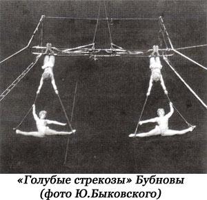 БУБНОВЫ, группа воздушных гимнасток.